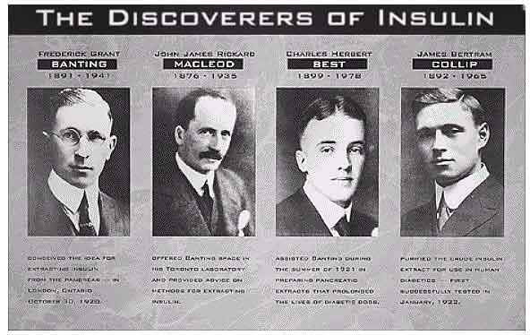 Кто открыл инсулин
